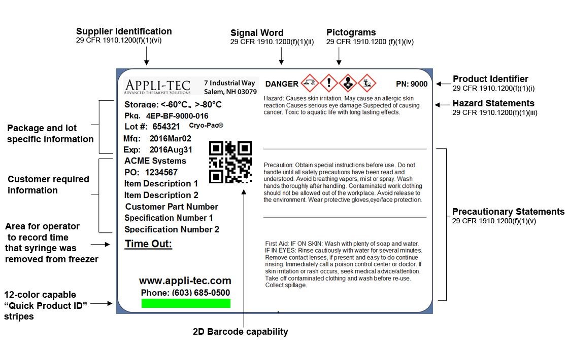Adhesive SDS Now Available on Appli-Tec's Website